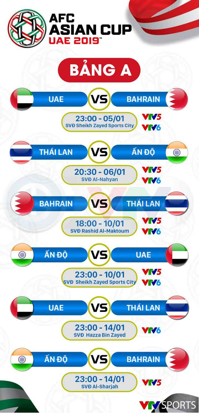 Table schedule AFC Asian Cup 20191