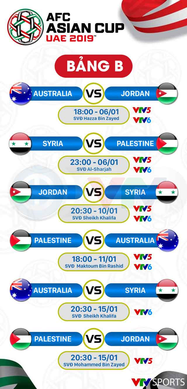 2Table schedule AFC Asian Cup 2019