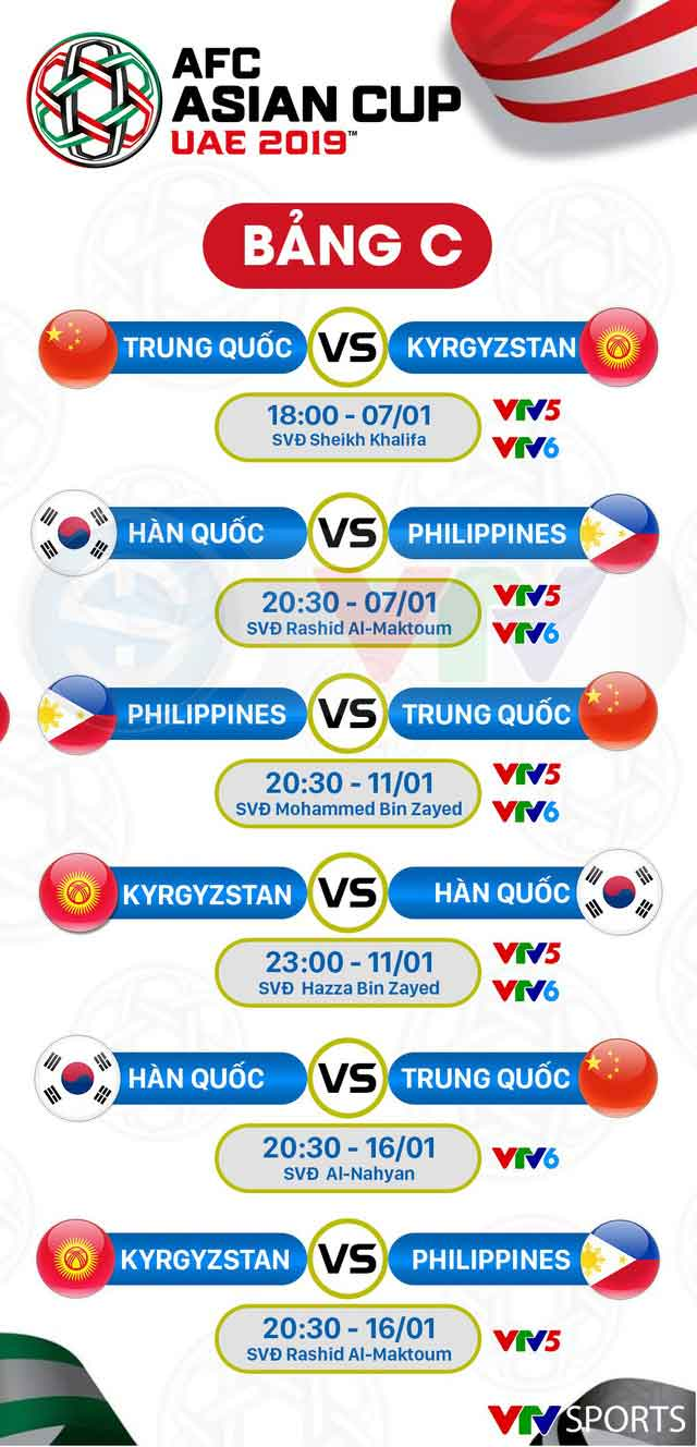 3Table schedule AFC Asian Cup 2019