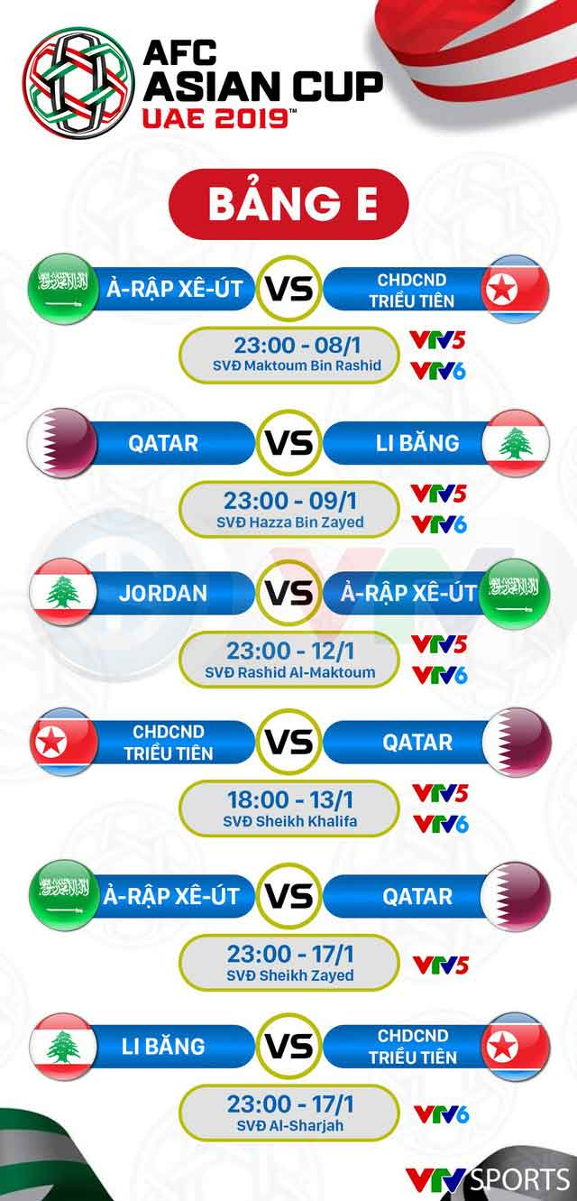 5Table schedule AFC Asian Cup 2019
