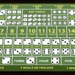 INTRODUCTION TO SICBO ONLINE CASINO TABLE GAME FOR BEGINNERS