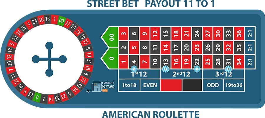 american roulette street bet