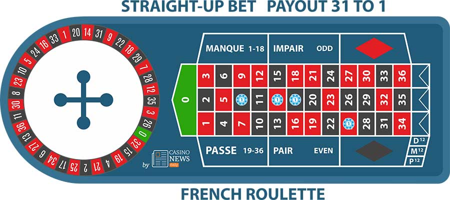 fr-straight-up-bet-French-Roulette