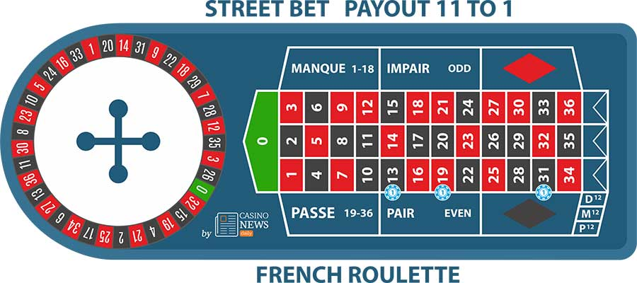 Street Bet French Roulette