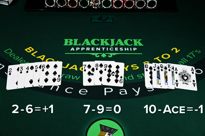 How-To-Count-Cards-In-Blackjack-Game-Hi-Lo-strategy