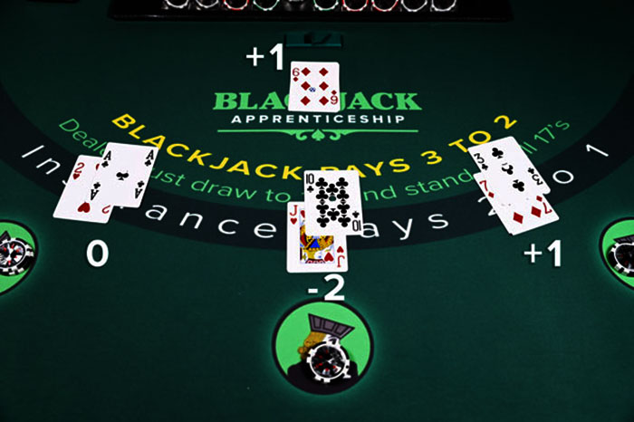 How To Count Cards In Blackjack Game